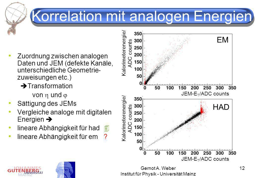 Korrelation mit analogen Energien