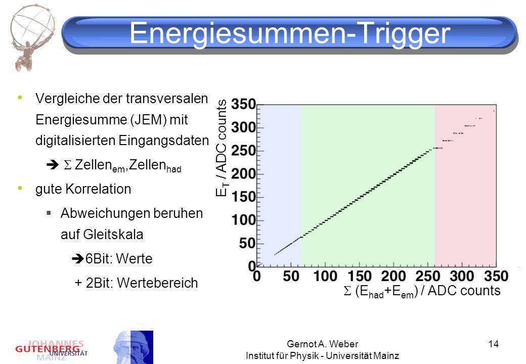 Energiesummen-Trigger