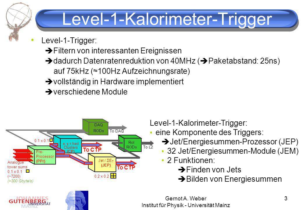 Level-1-Kalorimeter-Trigger