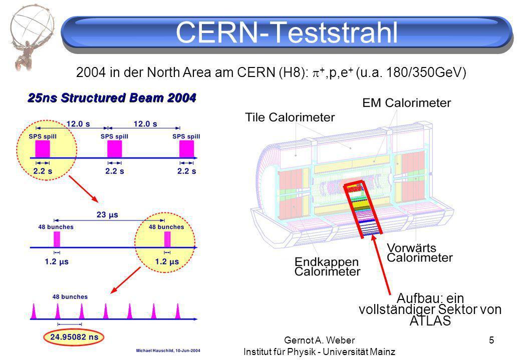 CERN-Teststrahl 2004 in der North Area am CERN (H8): +,p,e+ (u.a. 180/350GeV) Aufbau: ein vollständiger Sektor von ATLAS.