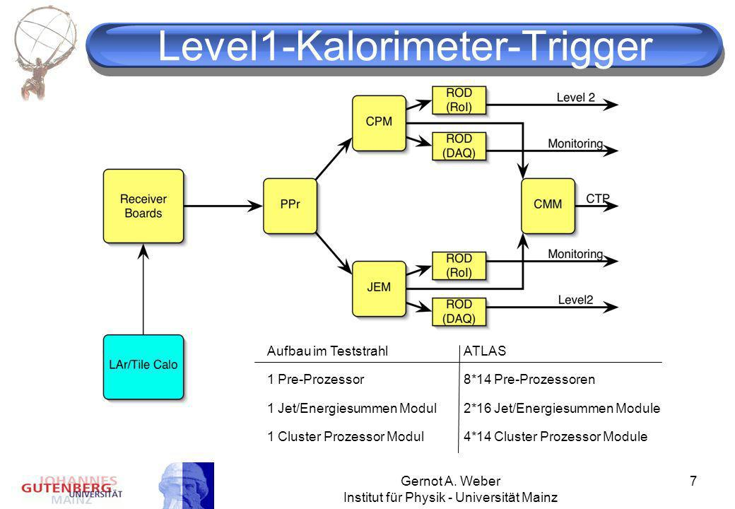 Level1-Kalorimeter-Trigger