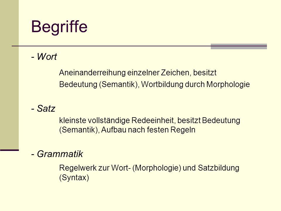 Begriffe Aneinanderreihung einzelner Zeichen, besitzt - Wort - Satz