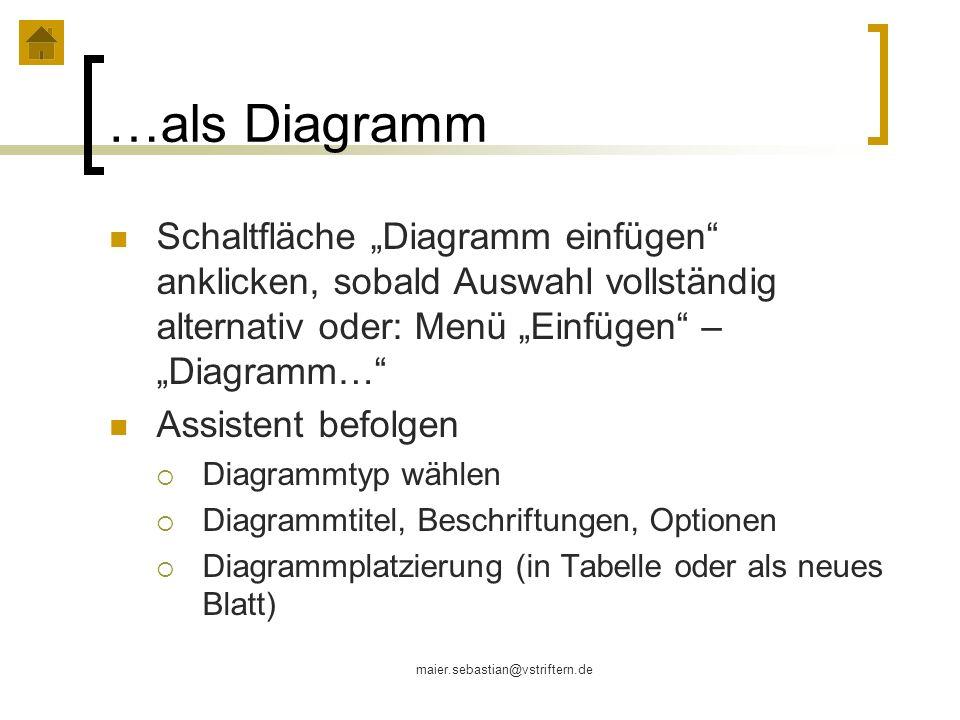 """…als Diagramm Schaltfläche """"Diagramm einfügen anklicken, sobald Auswahl vollständig alternativ oder: Menü """"Einfügen – """"Diagramm…"""