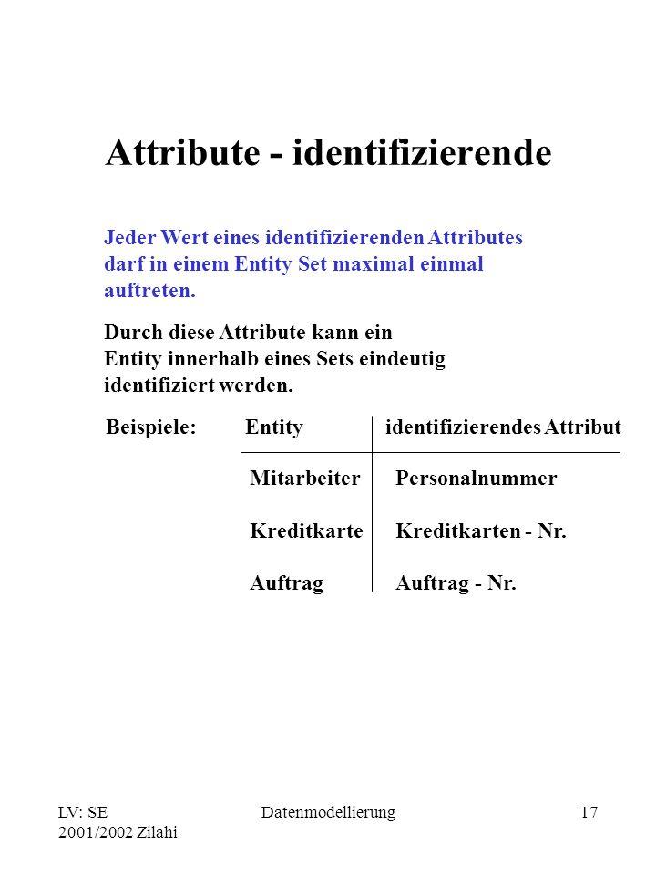Attribute - identifizierende