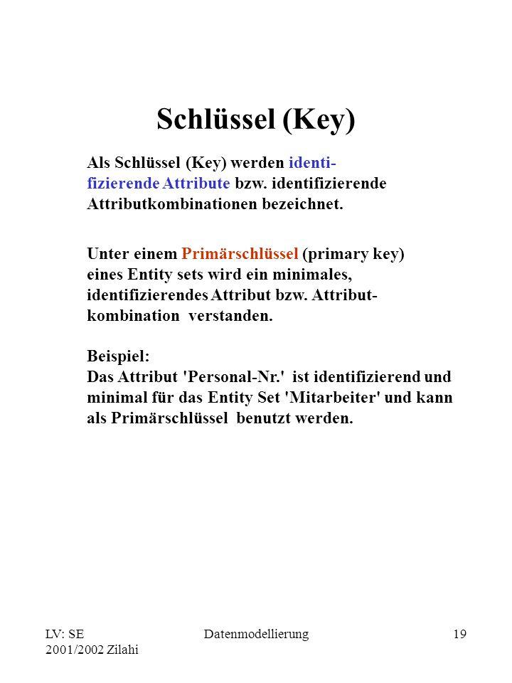 Schlüssel (Key) Als Schlüssel (Key) werden identi-
