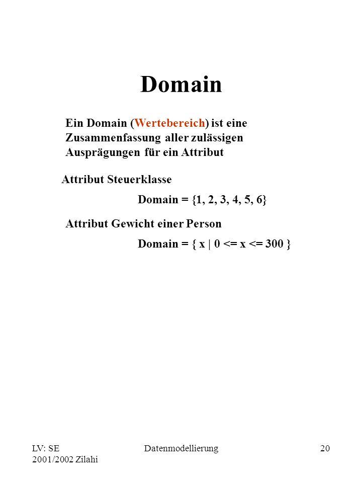 Domain Ein Domain (Wertebereich) ist eine