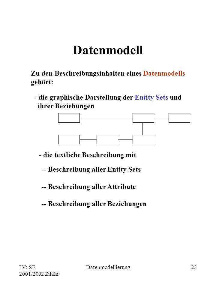 Datenmodell Zu den Beschreibungsinhalten eines Datenmodells gehört: