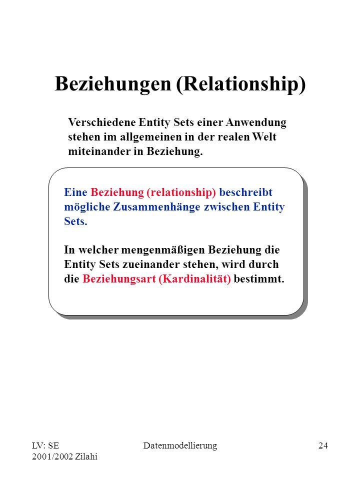 Beziehungen (Relationship)