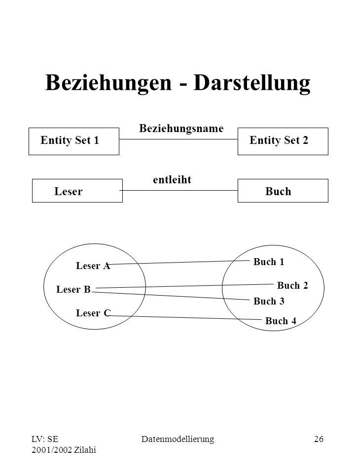 Beziehungen - Darstellung