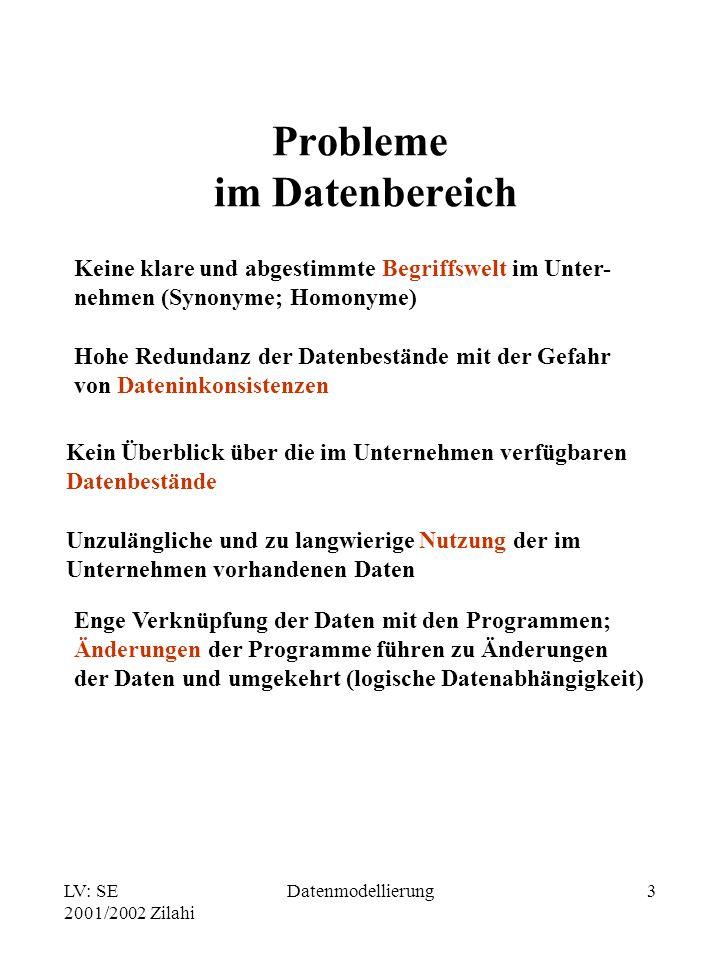 Probleme im Datenbereich