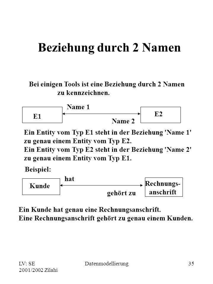 Beziehung durch 2 Namen Bei einigen Tools ist eine Beziehung durch 2 Namen. zu kennzeichnen. Name 1.