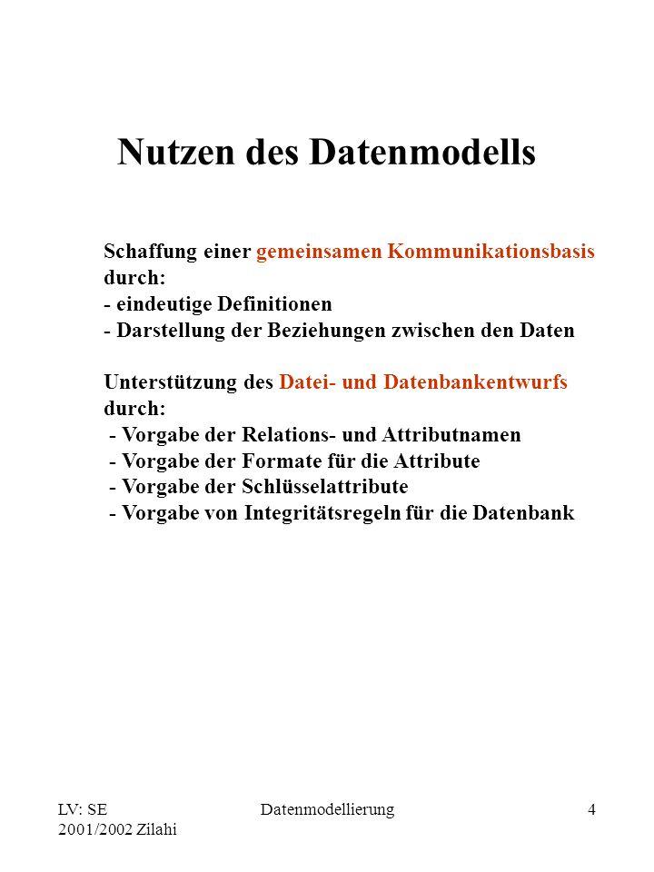 Nutzen des Datenmodells