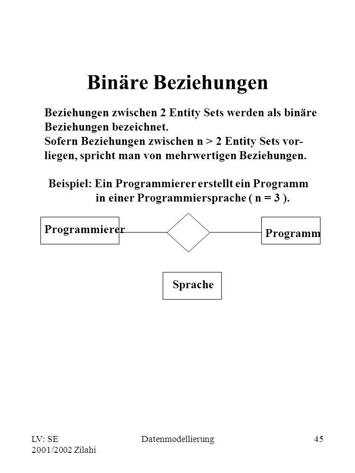 Binäre Beziehungen Beziehungen zwischen 2 Entity Sets werden als binäre. Beziehungen bezeichnet. Sofern Beziehungen zwischen n > 2 Entity Sets vor-