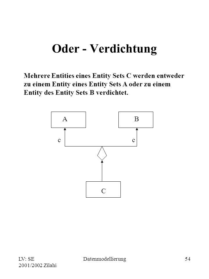 Oder - Verdichtung Mehrere Entities eines Entity Sets C werden entweder. zu einem Entity eines Entity Sets A oder zu einem.