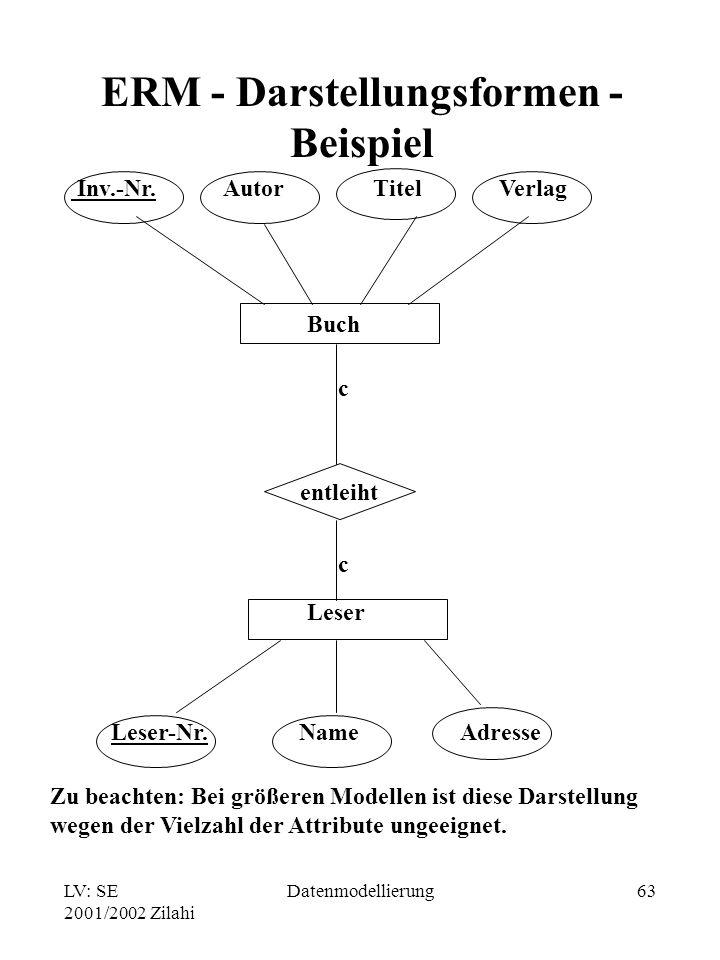 ERM - Darstellungsformen - Beispiel