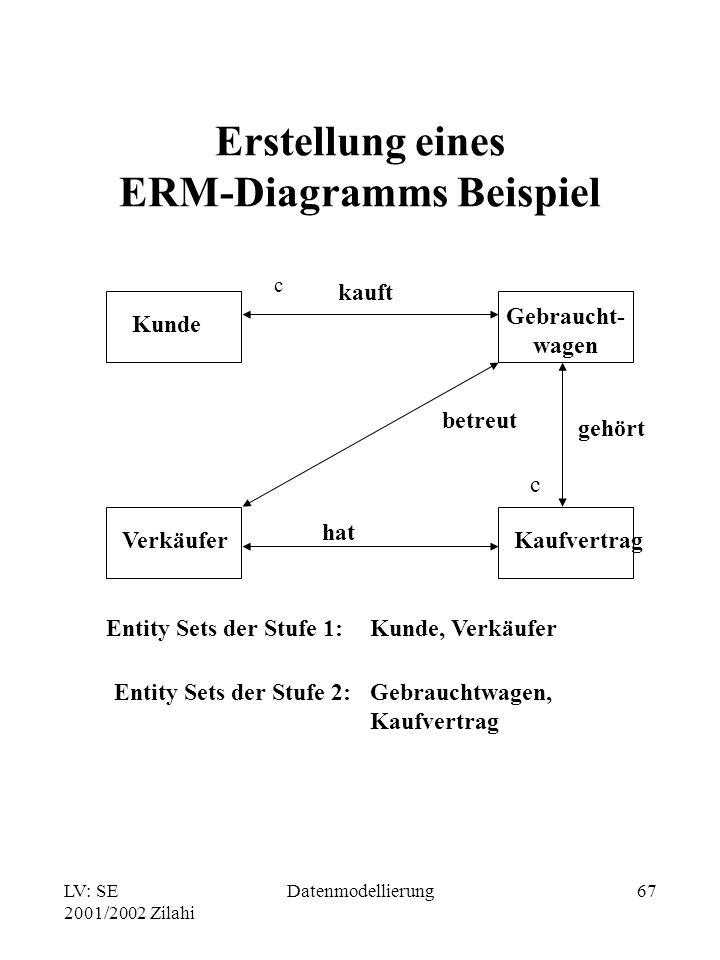 Erstellung eines ERM-Diagramms Beispiel