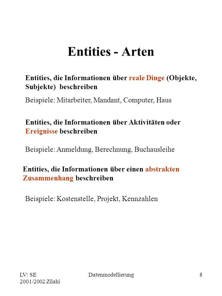 Entities - Arten Entities, die Informationen über reale Dinge (Objekte, Subjekte) beschreiben. Beispiele: Mitarbeiter, Mandant, Computer, Haus.
