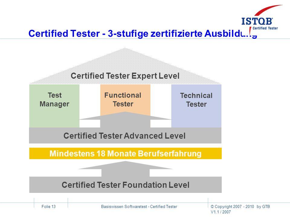 Certified Tester - 3-stufige zertifizierte Ausbildung