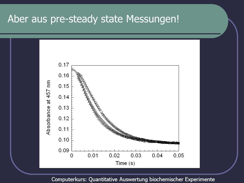 Aber aus pre-steady state Messungen!