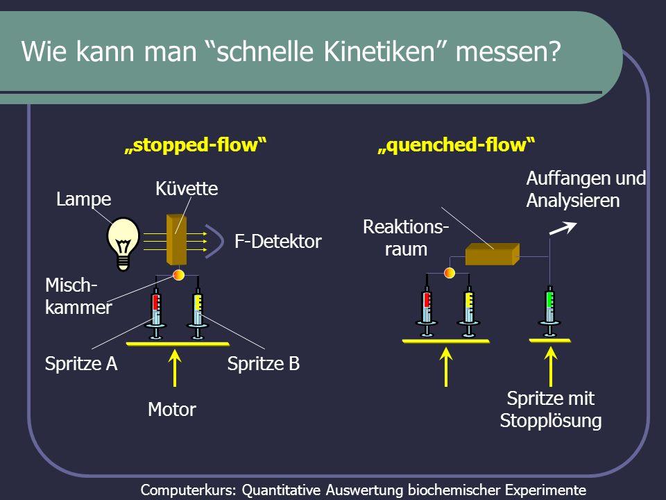 Wie kann man schnelle Kinetiken messen