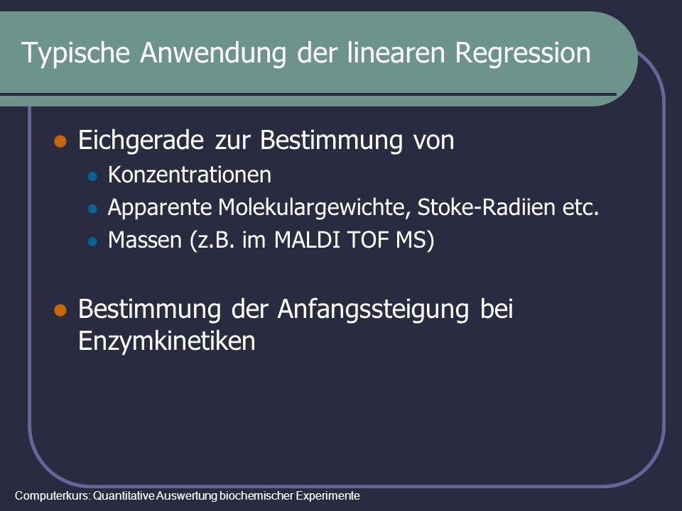 Typische Anwendung der linearen Regression