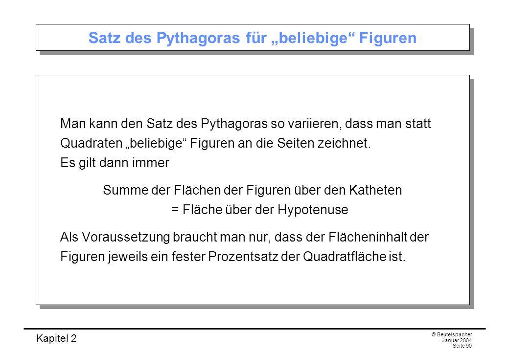 """Satz des Pythagoras für """"beliebige Figuren"""