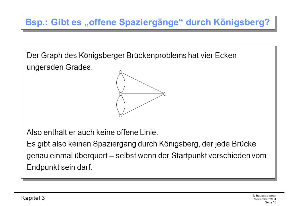 """Bsp.: Gibt es """"offene Spaziergänge durch Königsberg"""