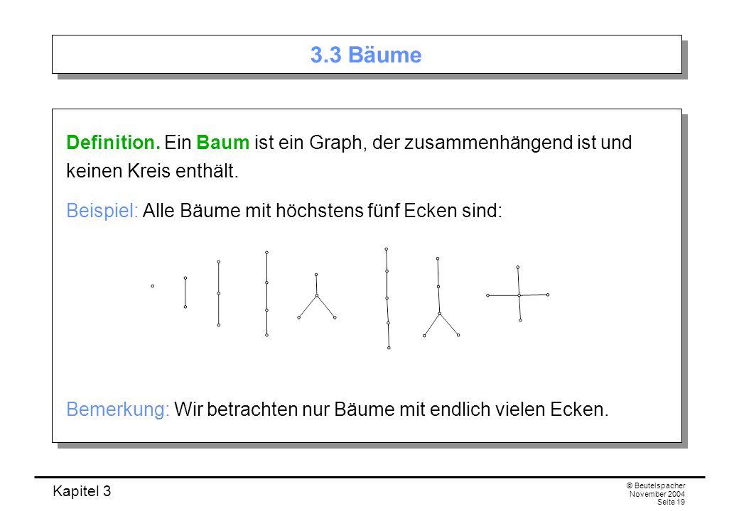 3.3 Bäume Definition. Ein Baum ist ein Graph, der zusammenhängend ist und keinen Kreis enthält. Beispiel: Alle Bäume mit höchstens fünf Ecken sind: