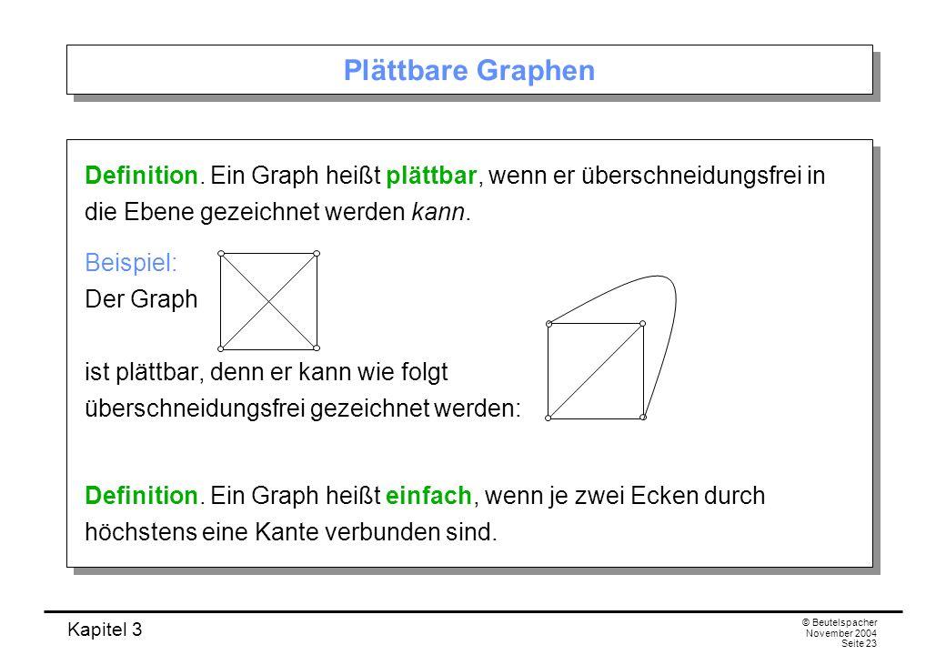 Plättbare Graphen Definition. Ein Graph heißt plättbar, wenn er überschneidungsfrei in die Ebene gezeichnet werden kann.