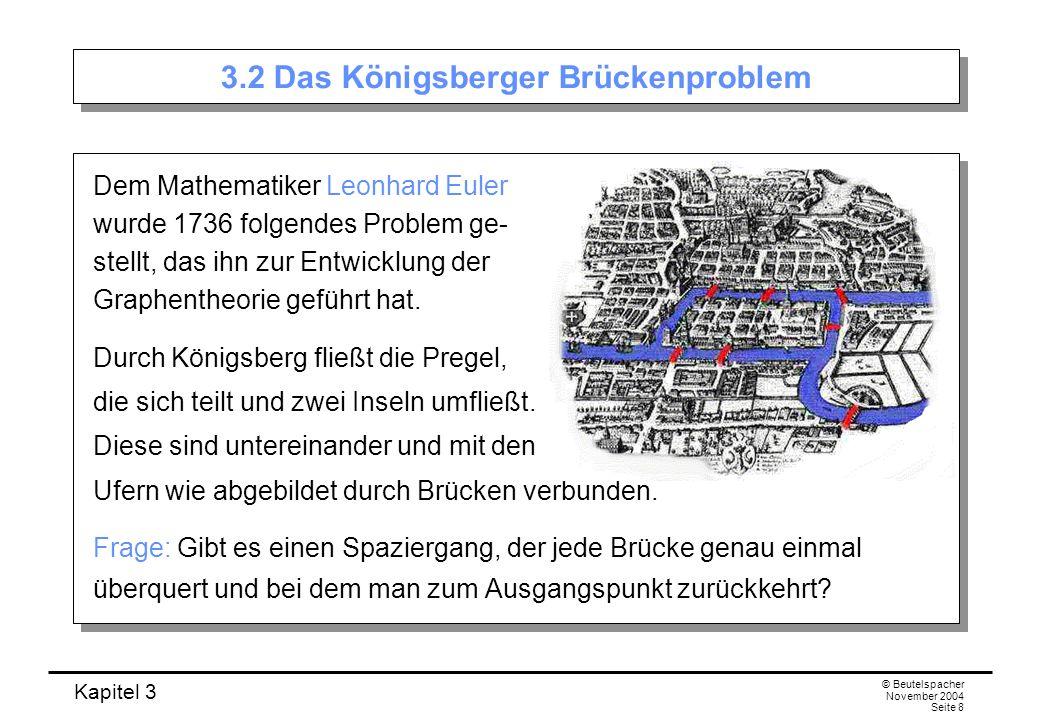 3.2 Das Königsberger Brückenproblem