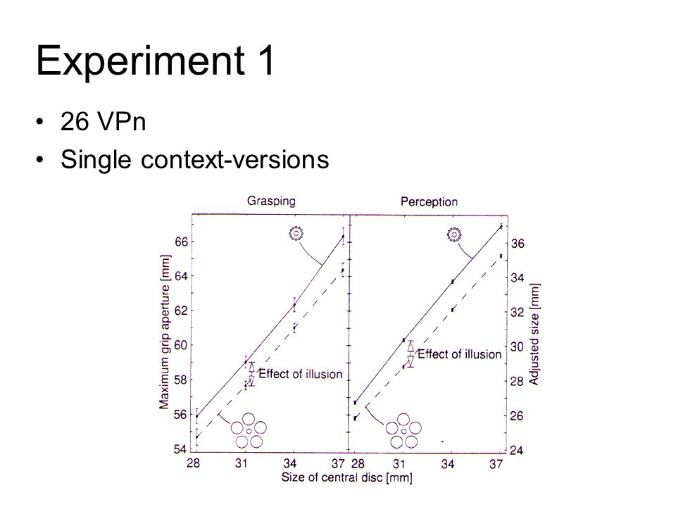 Experiment 1 26 VPn Single context-versions