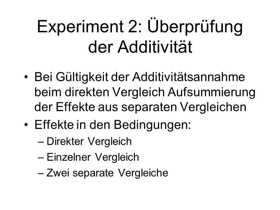Experiment 2: Überprüfung der Additivität