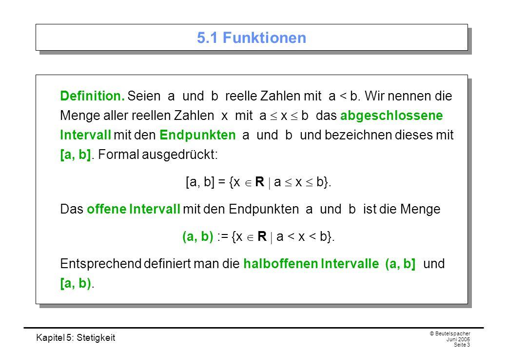 (a, b) := {x Î R  a < x < b}.
