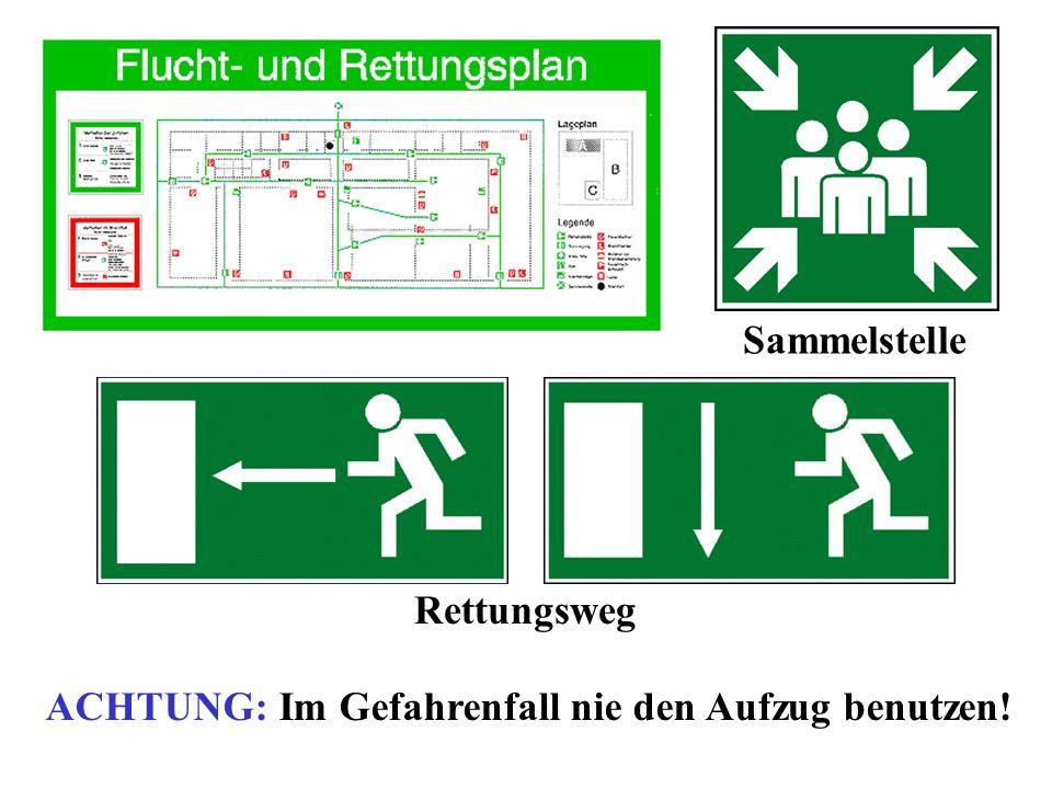 Sammelstelle Rettungsweg ACHTUNG: Im Gefahrenfall nie den Aufzug benutzen!