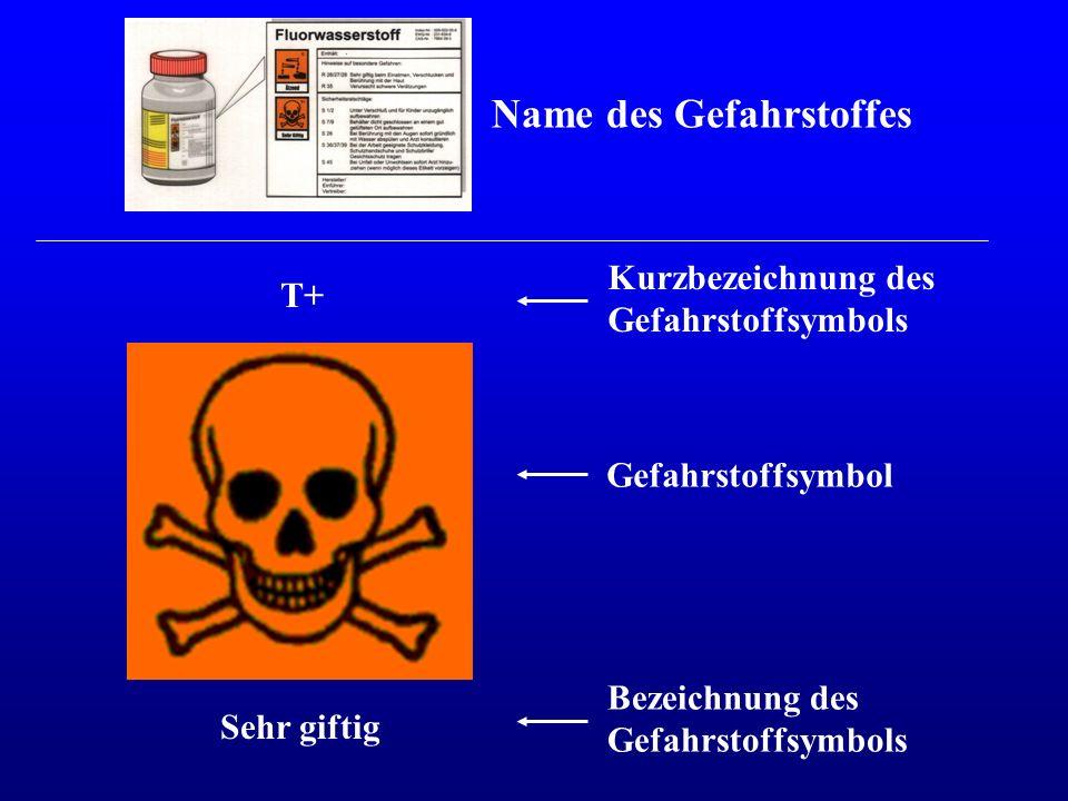 Name des Gefahrstoffes