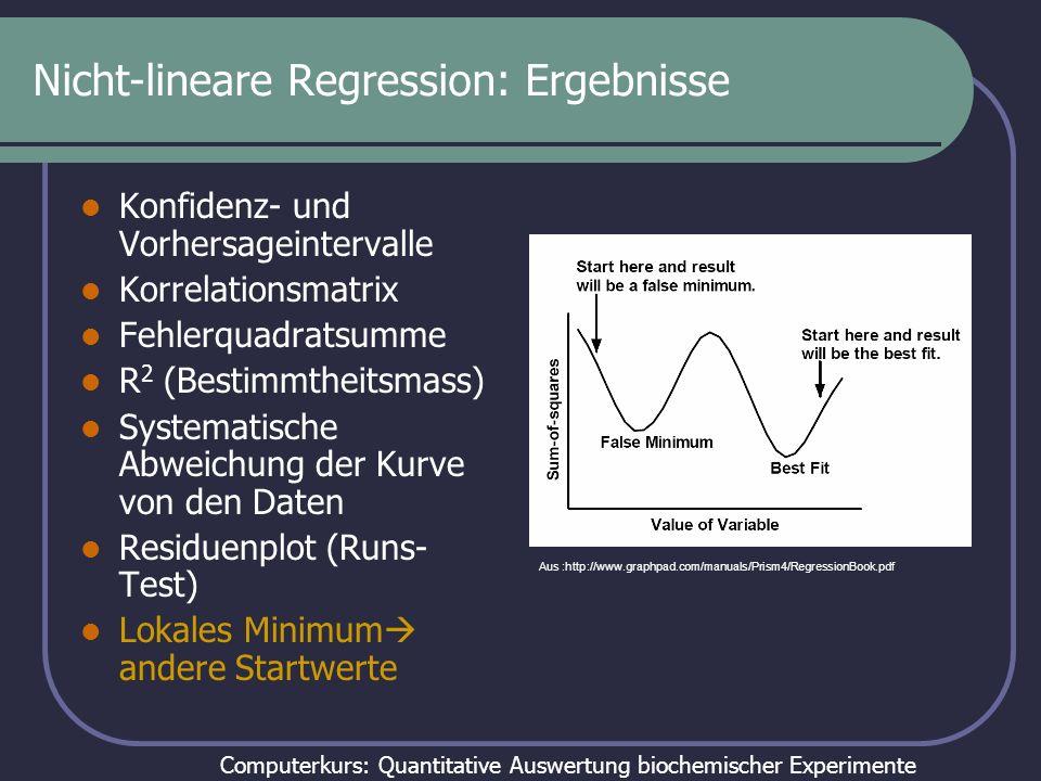 Nicht-lineare Regression: Ergebnisse