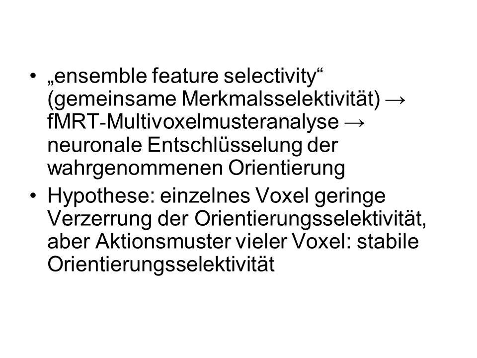 """""""ensemble feature selectivity (gemeinsame Merkmalsselektivität) → fMRT-Multivoxelmusteranalyse → neuronale Entschlüsselung der wahrgenommenen Orientierung"""
