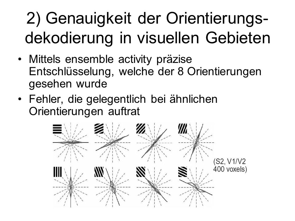 2) Genauigkeit der Orientierungs-dekodierung in visuellen Gebieten