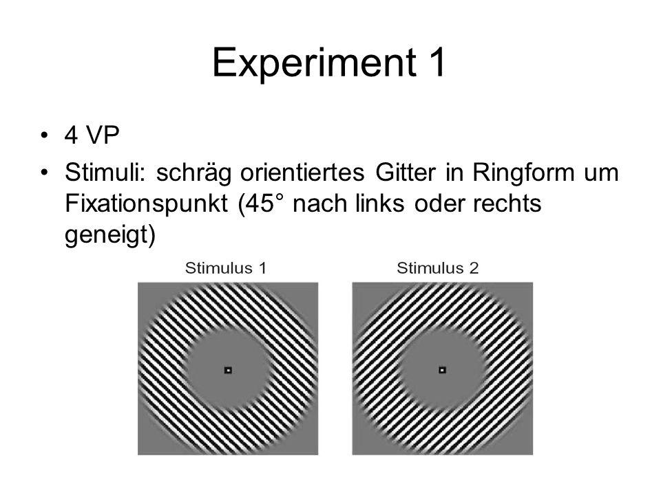 Experiment 1 4 VP.