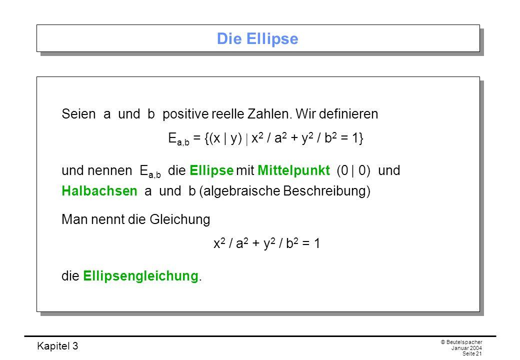 Ea,b = {(x | y)  x2 / a2 + y2 / b2 = 1}