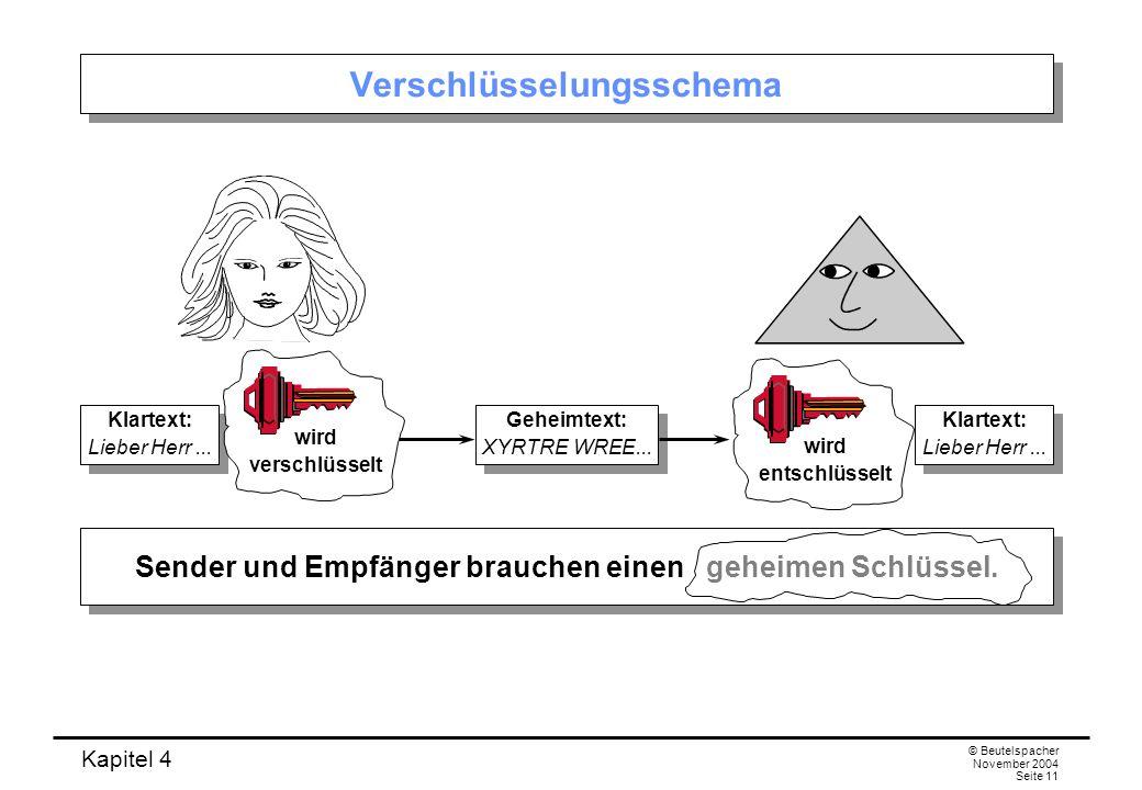 Verschlüsselungsschema