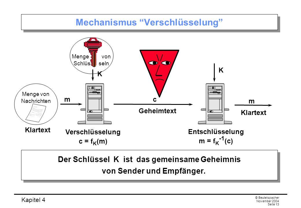 Mechanismus Verschlüsselung
