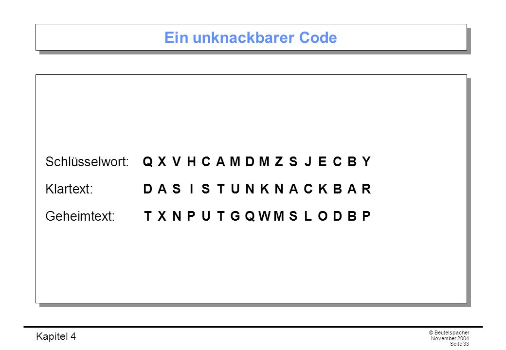 Ein unknackbarer Code Schlüsselwort: Q X V H C A M D M Z S J E C B Y