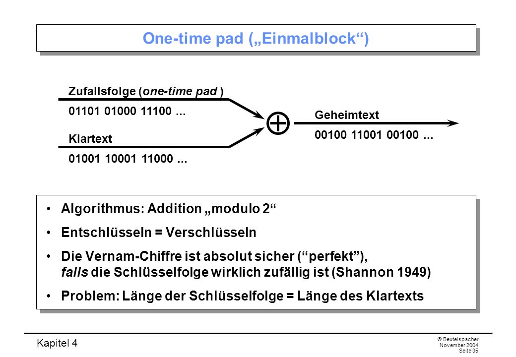 "One-time pad (""Einmalblock )"