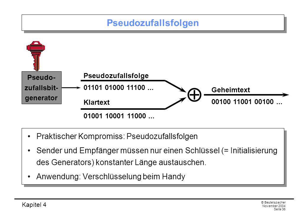 Pseudo- zufallsbit- generator
