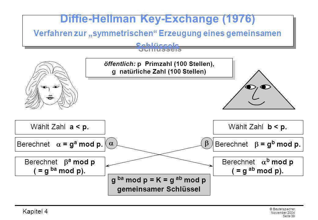 """Diffie-Hellman Key-Exchange (1976) Verfahren zur """"symmetrischen Erzeugung eines gemeinsamen Schlüssels"""