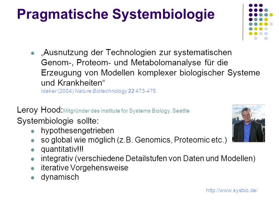 Pragmatische Systembiologie