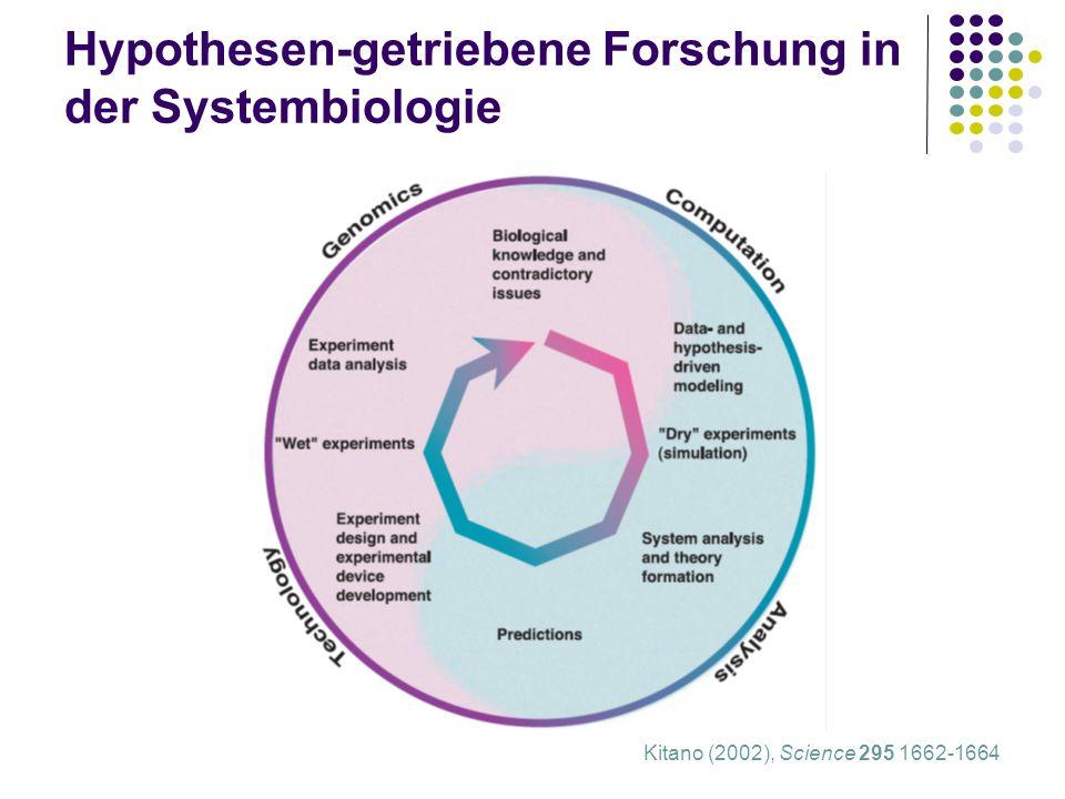 Hypothesen-getriebene Forschung in der Systembiologie