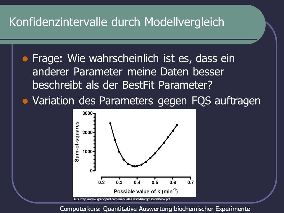 Konfidenzintervalle durch Modellvergleich