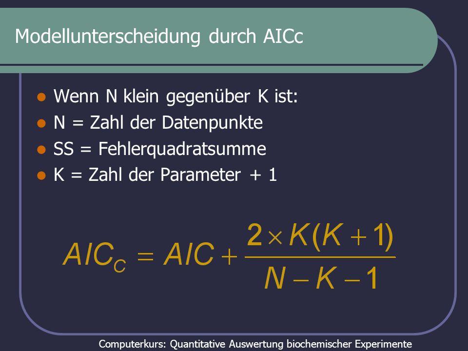 Modellunterscheidung durch AICc